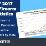 2017 NFA Firearms Stats