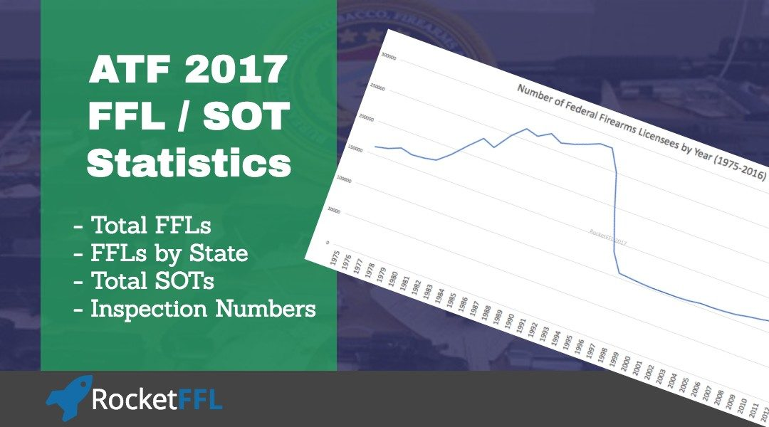 FFL License, Application, SOT, and Inspection Statistics
