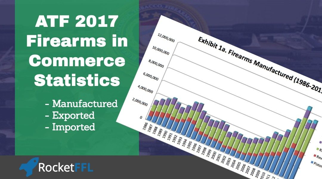 ATF Firearm Manufacture, Export, and Import Statistics [2017]