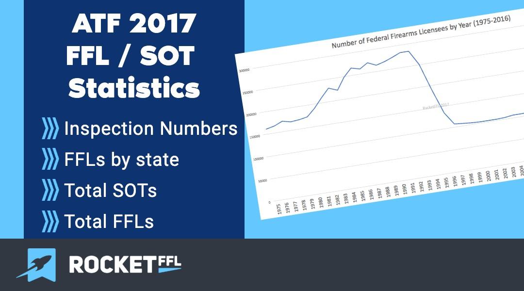 ATF 2017 Statistics - FFL & SOT