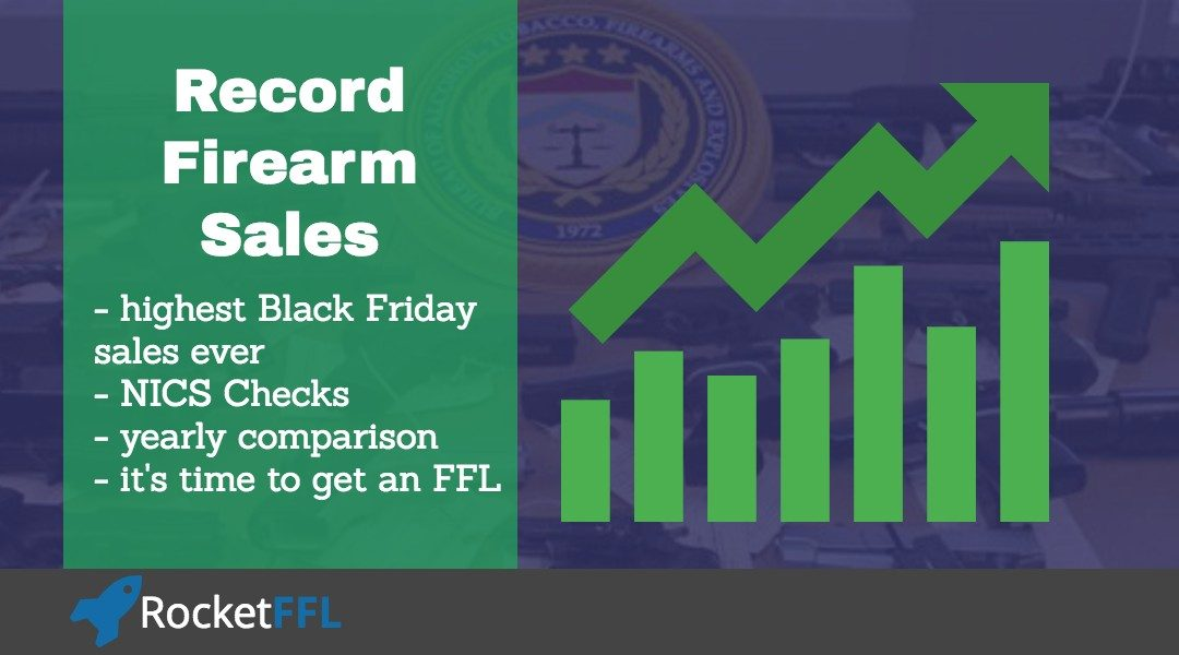 Record Firearm Sales – Most Black Friday Sales Ever